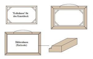 anleitung-kunstdruck-bilderrahmen-bauen