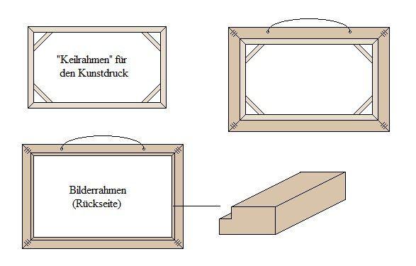 anleitung kunstdruck bilderrahmen selber bauen anleitungen vorlagen und drucktechniken. Black Bedroom Furniture Sets. Home Design Ideas